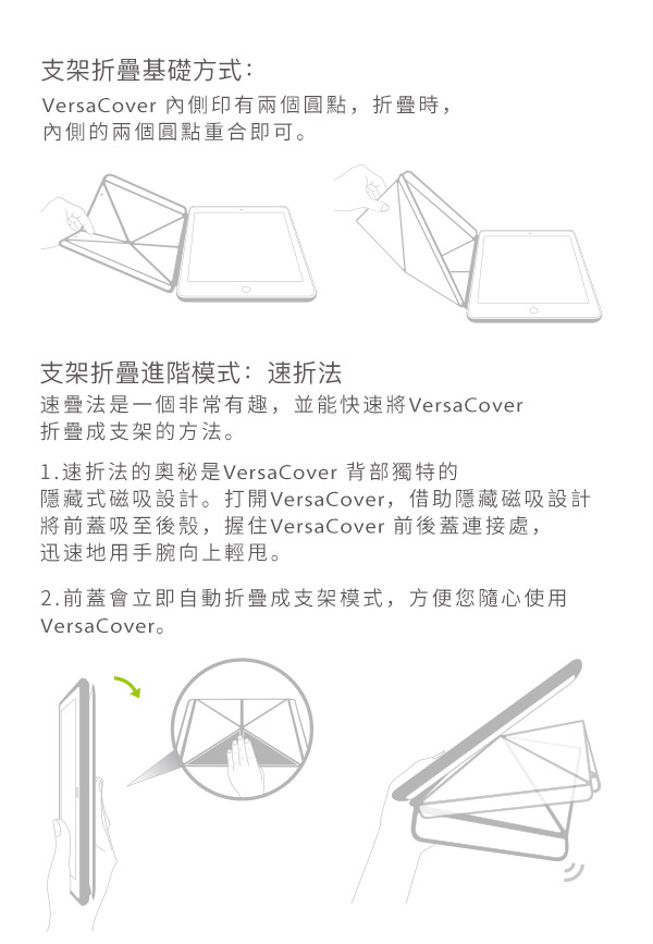 Moshi VersaCover for iPad 多角度前後保護套